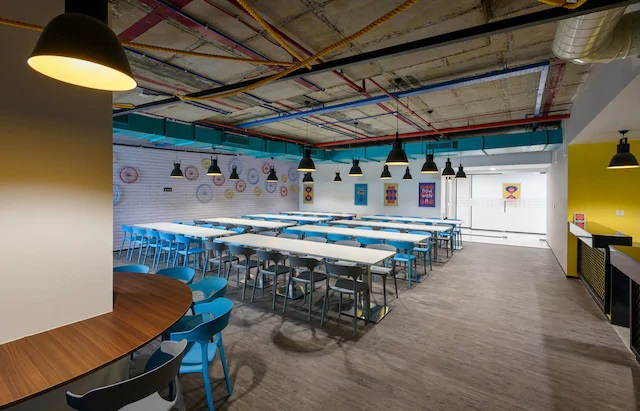 Are you really searching co-working space property in India?